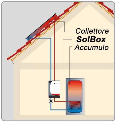 sistema-svuotamento-solare